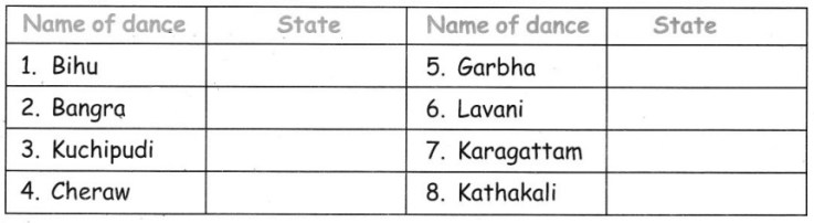 CBSE Class 5 EVS A Snake Charmer's Story Worksheets 7