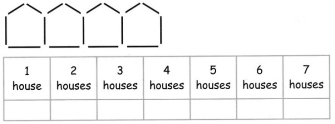 CBSE Class 5 Maths Can You See the Pattern Worksheets 12