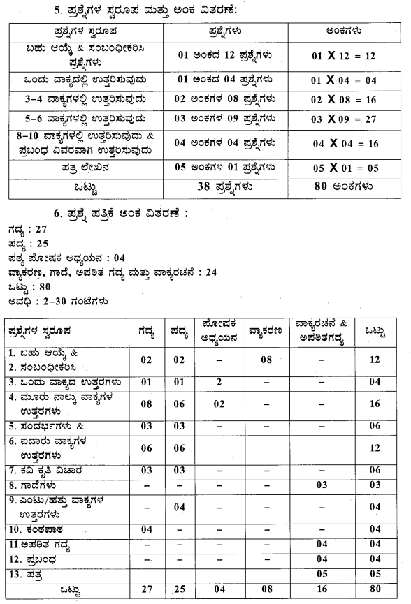 Karnataka SSLC 3rd Language Kannada Model Question Paper Design 4