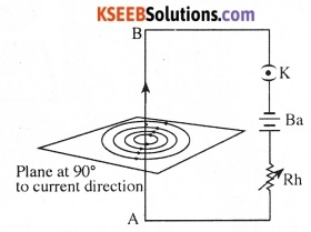 KSEEB Class 10 Science Important Questions Chapter 13