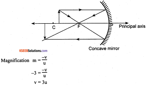 KSEEB Class 10 Science Important Questions Chapter 10