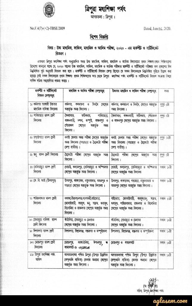 TBSE Madhyamik marksheet 2020