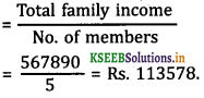 KSEEB Class 8 Economics Important Questions Chapter 3 National Income and Sectoral Aspects of The Indian Economy img1