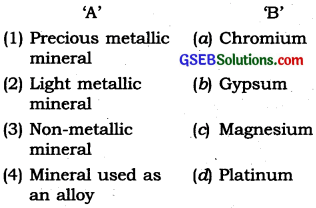 GSEB Solutions Class 10 Social Science Chapter 12 India Minerals and Energy Resources 4
