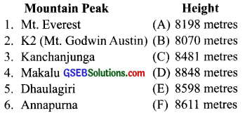 GSEB Solutions Class 9 Social Science Chapter 14 India Location Geological Structure and Physiography-II 5