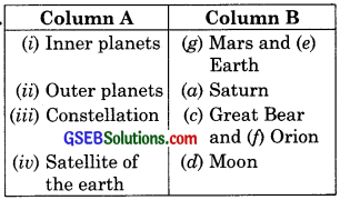 GSEB Solutions Class 8 Science Chapter 17 Stars and The Solar System - 2