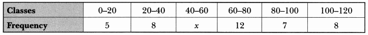 Statistics Class 10 Extra Questions Maths Chapter 14 with Solutions Answers 32