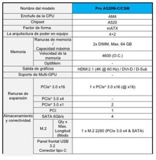 specs-proA520m-c1