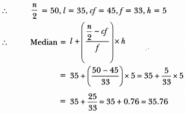 Statistics Class 10 Extra Questions Maths Chapter 14 with Solutions Answers 45