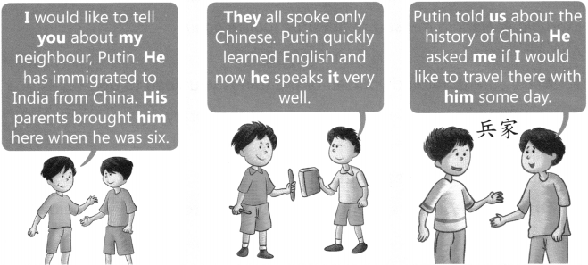 First Second and Third Person Exercises for Class 4 CBSE with Answers 1