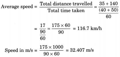 Motion and Time Class 7 Extra Questions and Answers Science Chapter 13 2