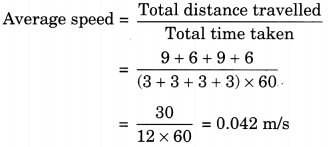 Motion and Time Class 7 Extra Questions and Answers Science Chapter 13 6