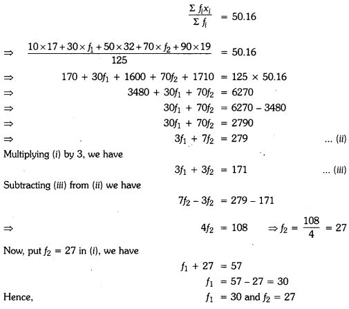 Statistics Class 9 Extra Questions Maths Chapter 14 with Solutions Answers 33