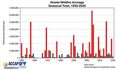 Alaska_Wildfire_2020