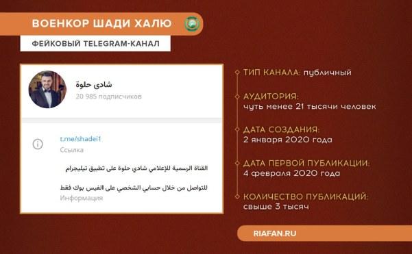 Fausse chaîne Telegram du journaliste Chadi Khalou en Syrie