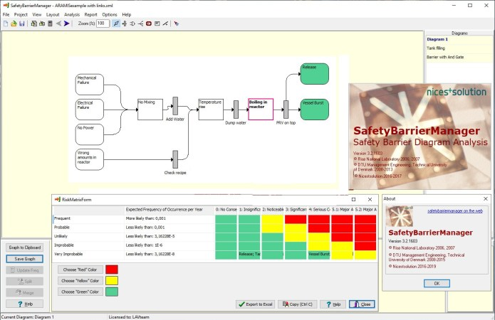 Working Nicestsolution Safety Barrier Manager v3.2.1604 full license