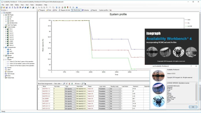 Working with Isograph Availability Workbench 4.0 full license
