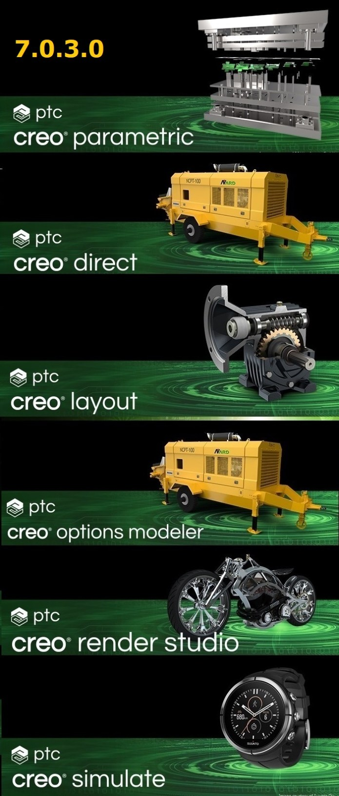 PTC Creo 7.0.3.0 x64 full license