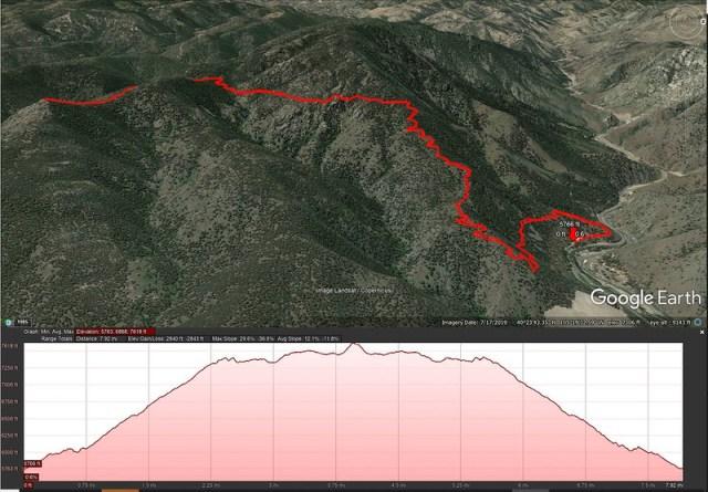 Stone Mountain Trail Google Earth