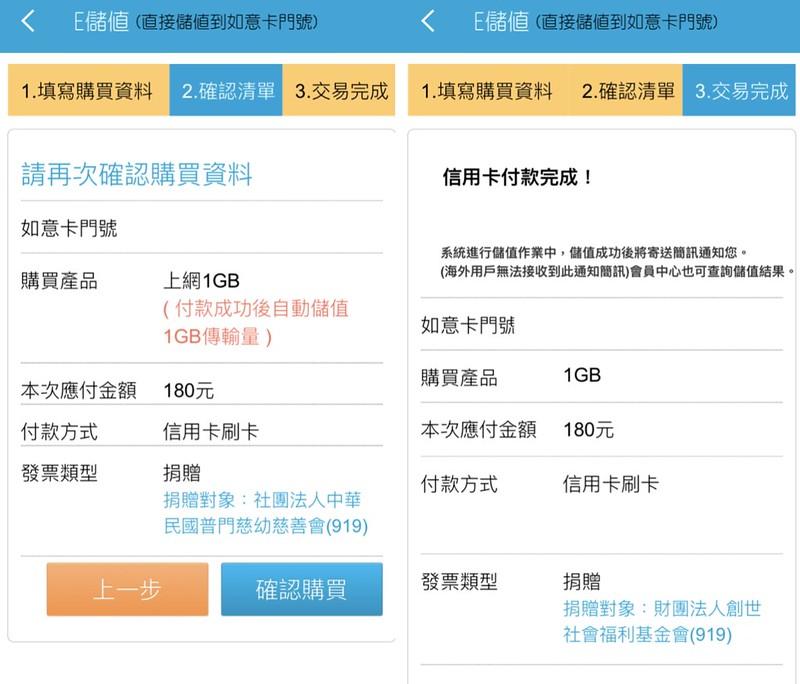 中華電信 2021年4月