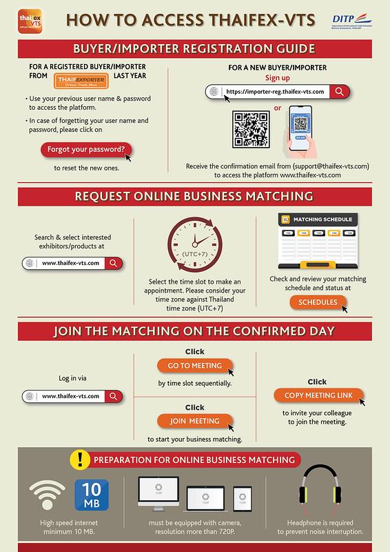 Infographic VTS 2021_R4