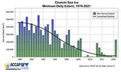 Chukchi Sea Min Ice_2021