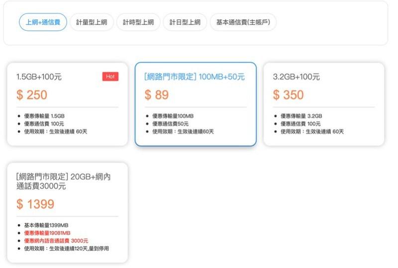 中華電信 89ドル