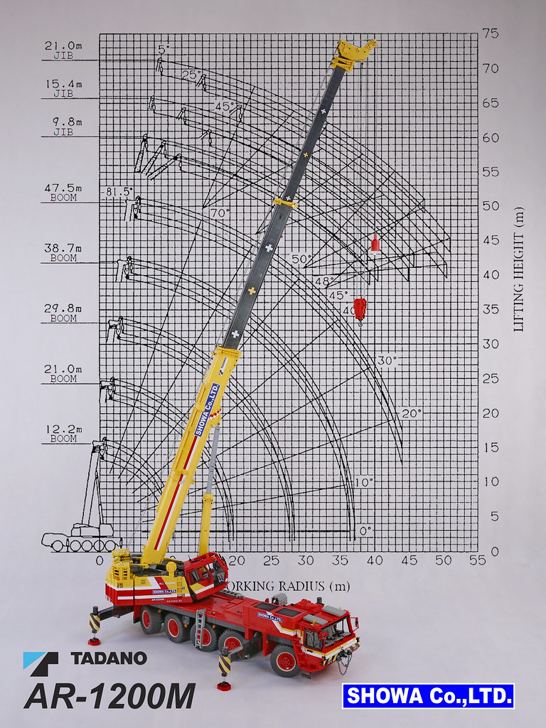hight resolution of  tadano ar 1200m mobile crane 06 by engineering with abs
