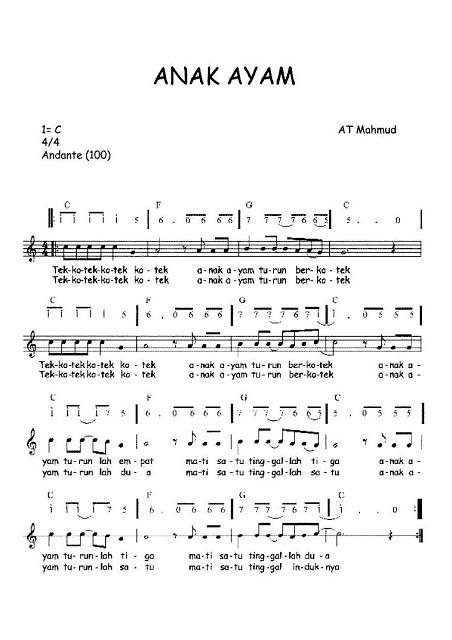 Lagu Anak Anak Beserta Not Angka : beserta, angka, Angka, Pianika, Ak11al, Flickr