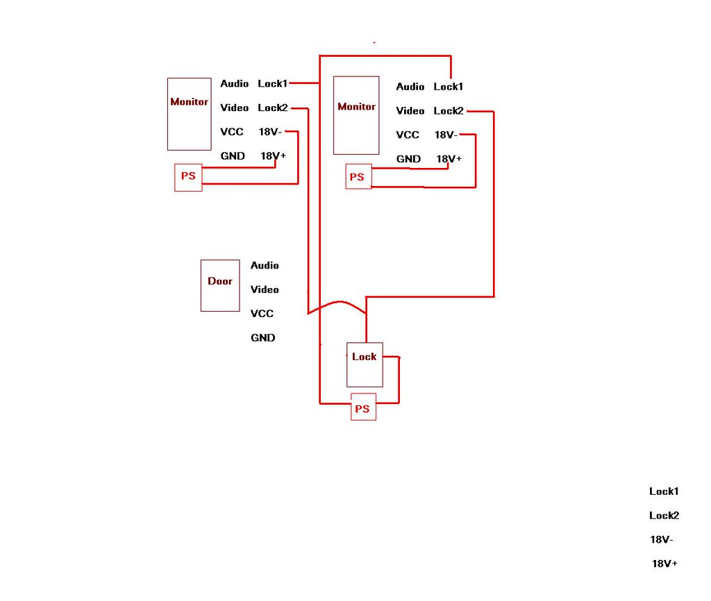 hight resolution of  video monitor wiring diagram by mreinier bellsouth net