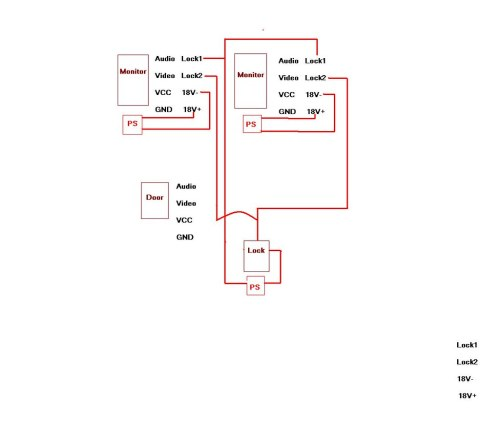 small resolution of  video monitor wiring diagram by mreinier bellsouth net