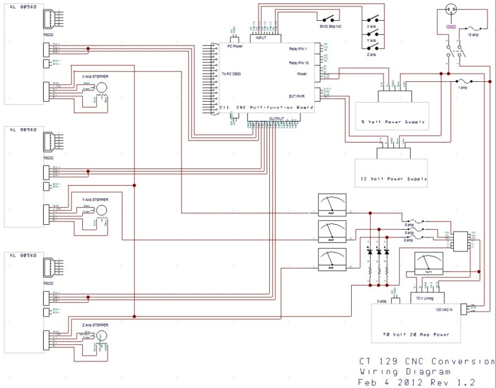 medium resolution of  ct129 cnc conversion wiring diagram by buhler s world