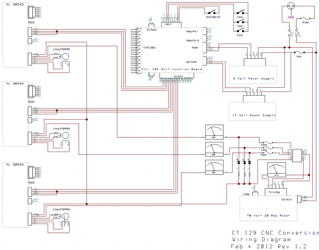 hight resolution of  ct129 cnc conversion wiring diagram by buhler s world