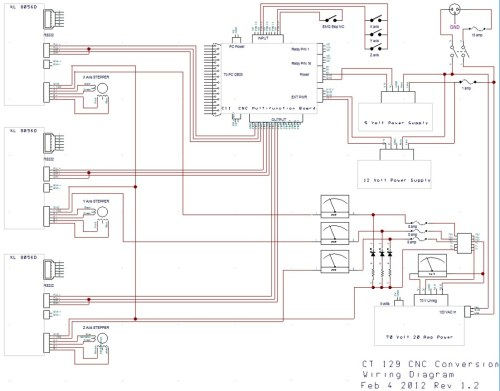 small resolution of  ct129 cnc conversion wiring diagram by buhler s world