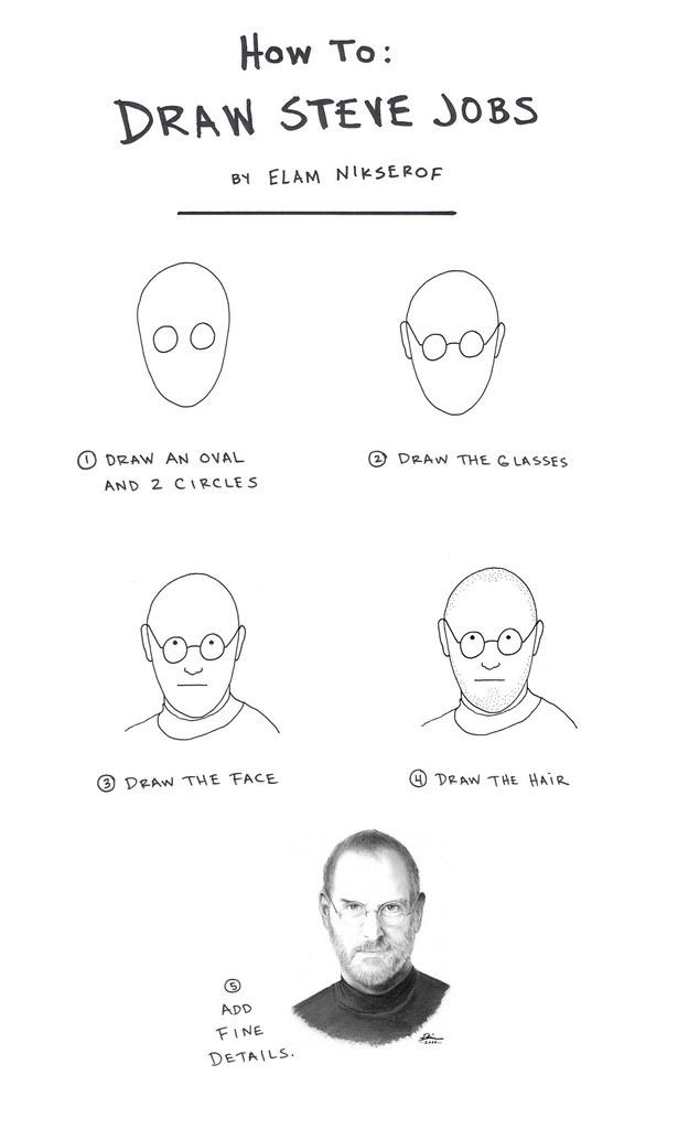 Steve Jobs Drawing : steve, drawing, Steve, Www.iphonesavior.com/2012/10/how-yo…, Flickr