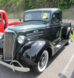 1937 chevy truck by hugo 90 [ 1024 x 768 Pixel ]