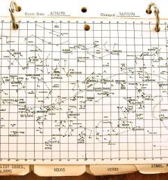 apollo 14 star charts [ 1023 x 832 Pixel ]