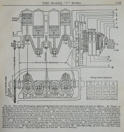 ford model t engine section dykes automotive encyclopedia 1928 by andybrii [ 994 x 1023 Pixel ]