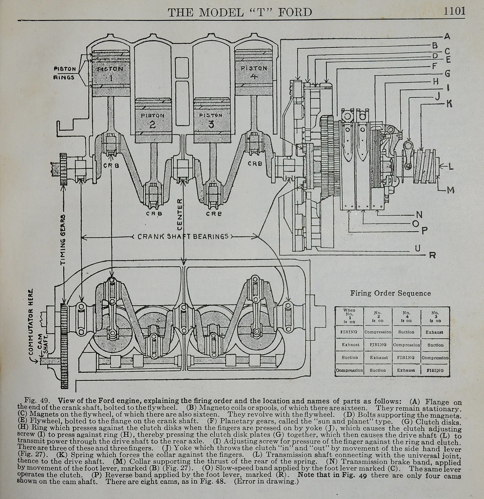 medium resolution of  ford model t engine section dykes automotive encyclopedia 1928 by andybrii
