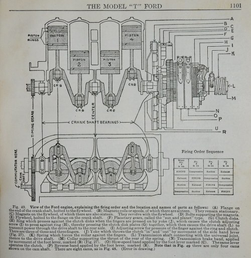 small resolution of  ford model t engine section dykes automotive encyclopedia 1928 by andybrii