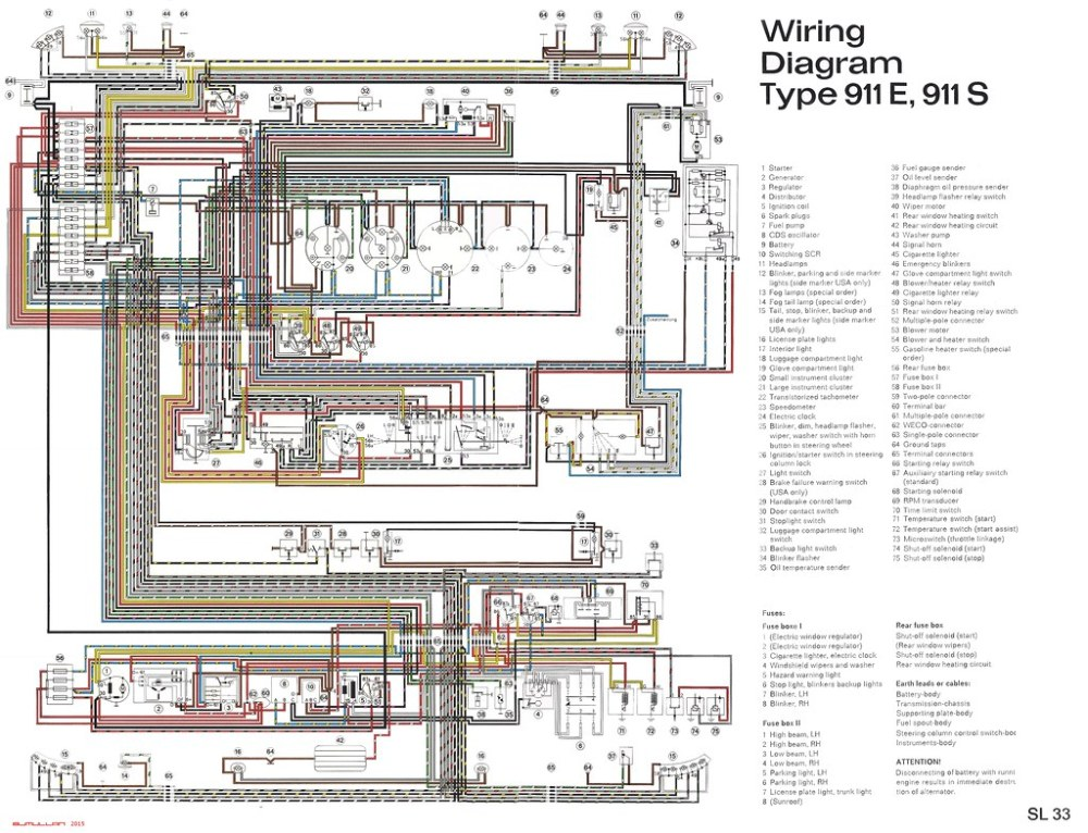medium resolution of  porsche 911 wiring diagram sl33 by bjmullan