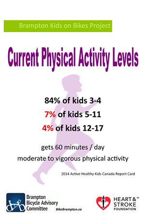 2 Brampton Kids on Bikes Poster Activity Levels_300