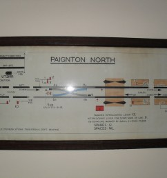 paignton north signal box diagram [ 1024 x 768 Pixel ]