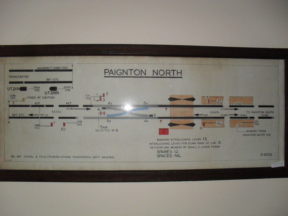 medium resolution of paignton north signal box diagram