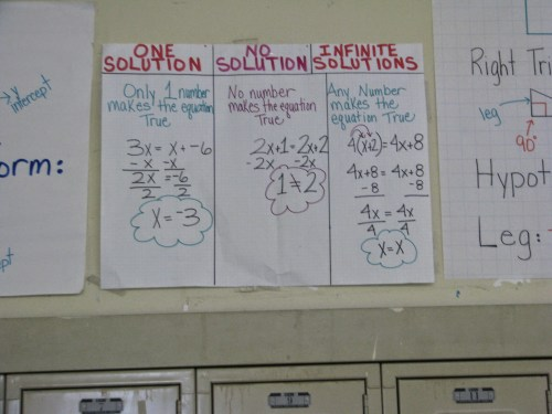 small resolution of The Math \u0026 Science Exploratory School - District 15 - InsideSchools