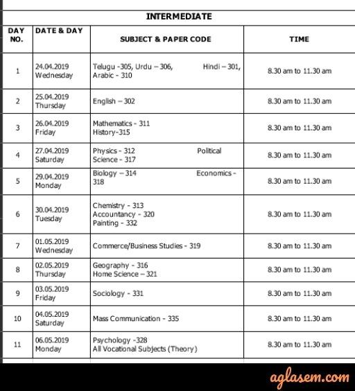 TOSS Inter Exam Date April- May 2019