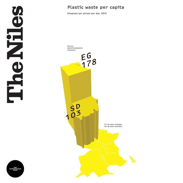 08_PlasticWaste