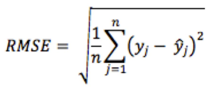 Evaluando-el-error-en-los-modelos-de-regresión-1