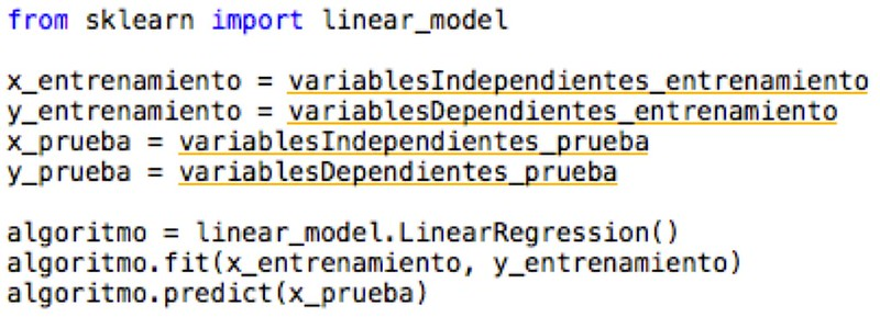 Regresión-Lineal-usanco-Scikit-Learn-1