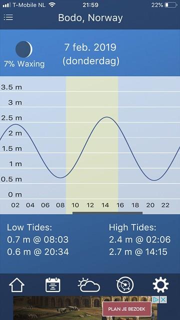 Informatie over getijden is belangrijk bij het fotograferen aan zee. Zorg dat je niet verrast wordt door een snel inkomende vloed, waarbij de terugweg afgesloten wordt door het snel stijgende water.